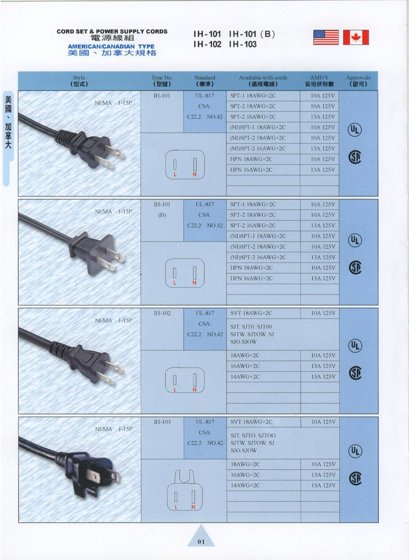 Power Supply Cords with UL CSA approvals