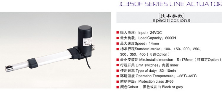 JC35DF actuator