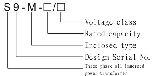 Three Phase Oil-immersed Transformer