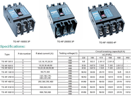 TG-NF-SS Moulded Case Circuit Breaker