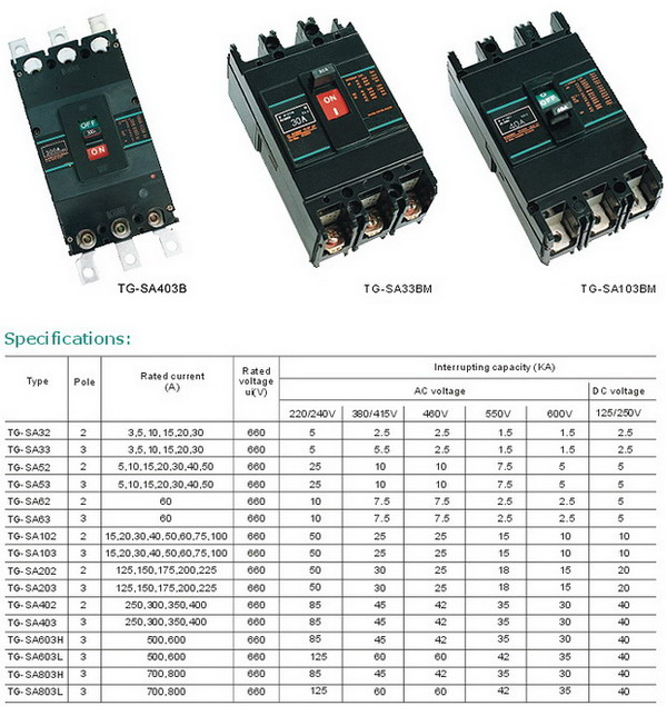 TG-SA Moulded Case Circuit Breaker,MCCB