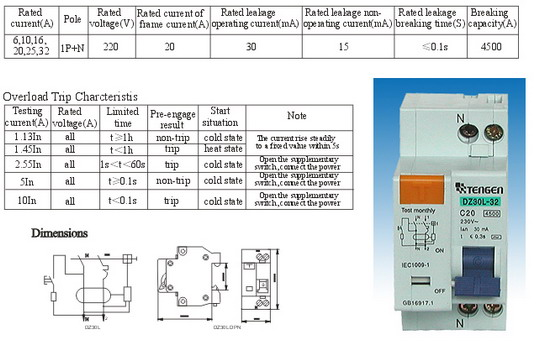 TGM30L Earth Leakage Circuit Breaker