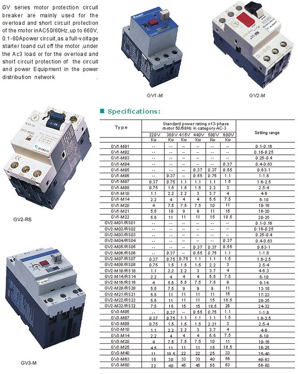 china manufacturer of GV Motor Protection Circuit Breaker