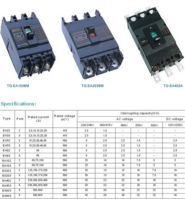 china manufacturer of TG-EA Moulded Case Circuit Breaker