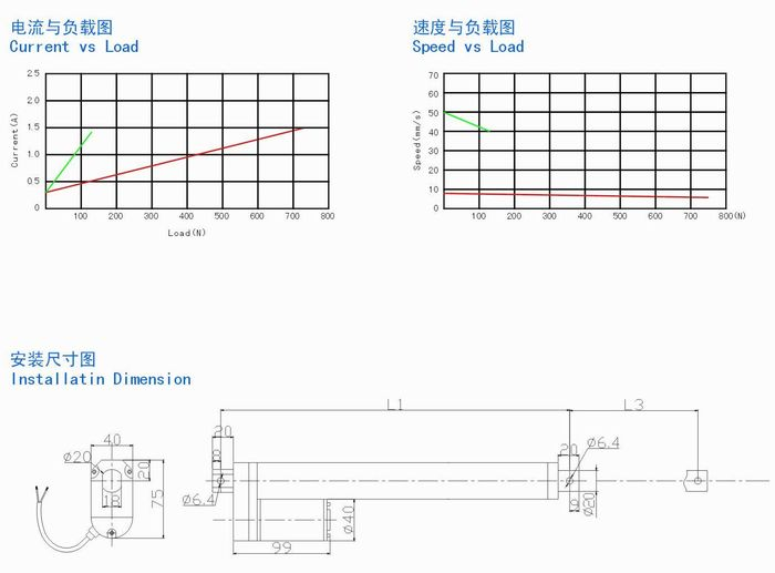 specification and drawing of mini linear actuator